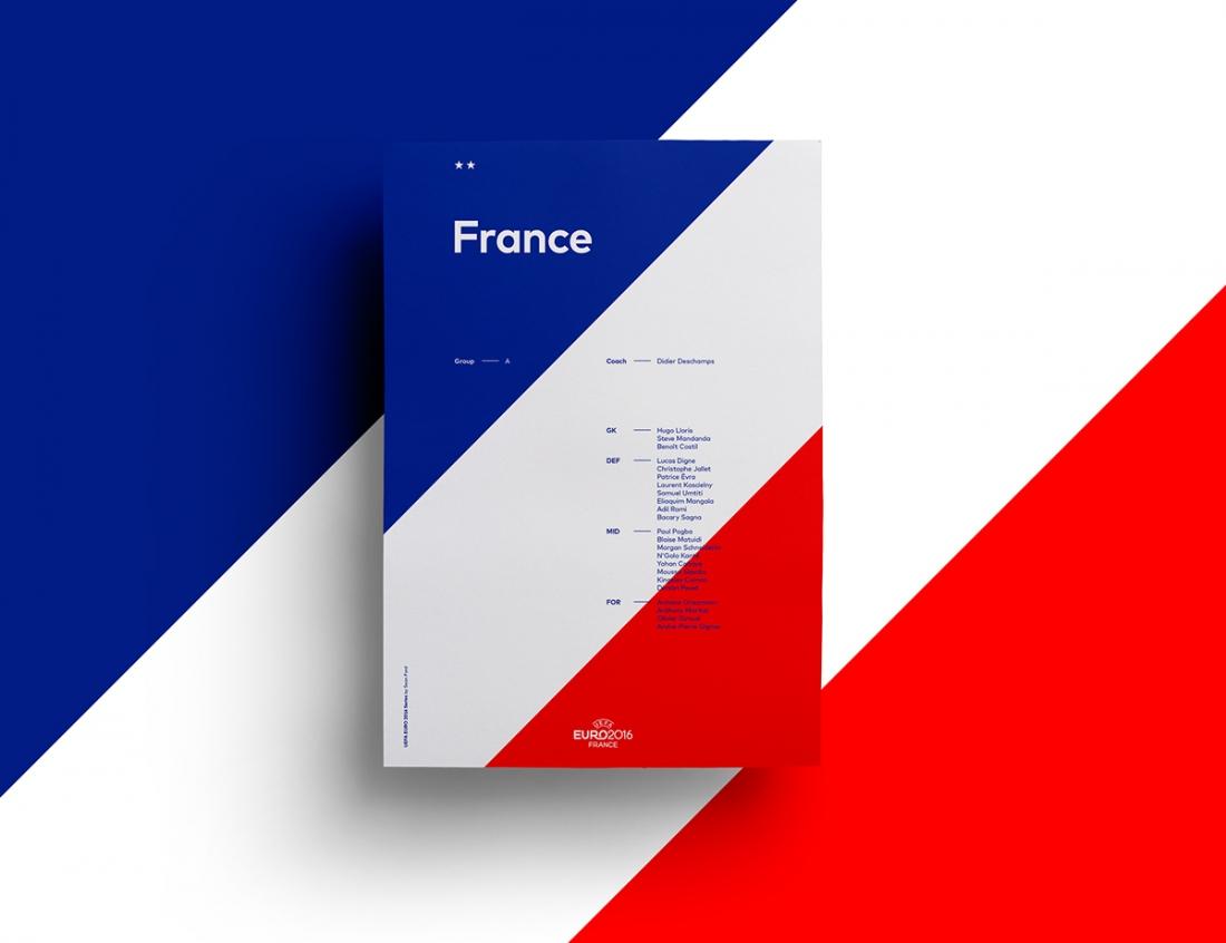 UEFA EURO 2016 Poster Series Translates National Colours Into Minimalist Design