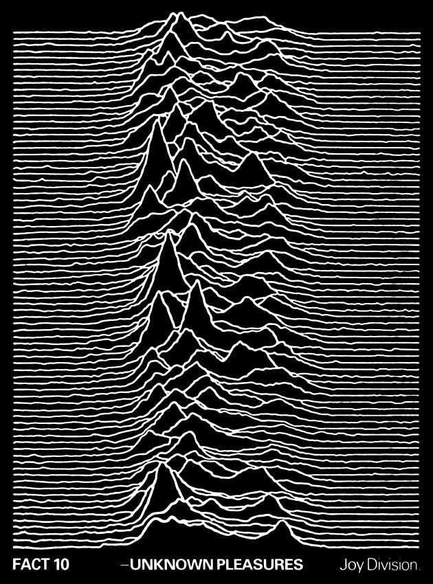 """Unknown Pleasures"", Joy Division, promotional sticker, United Kingdom, 1979 Design: Peter Saville (United Kingdom)"